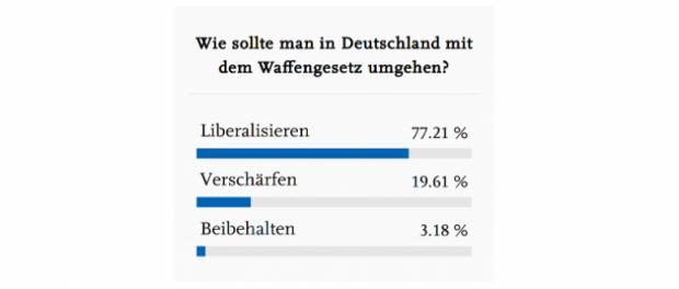 Screenshot theeuropean.de